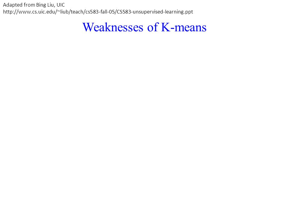 Weaknesses of K-means Adapted from Bing Liu, UIC http://www.cs.uic.edu/~liub/teach/cs583-fall-05/CS583-unsupervised-learning.ppt