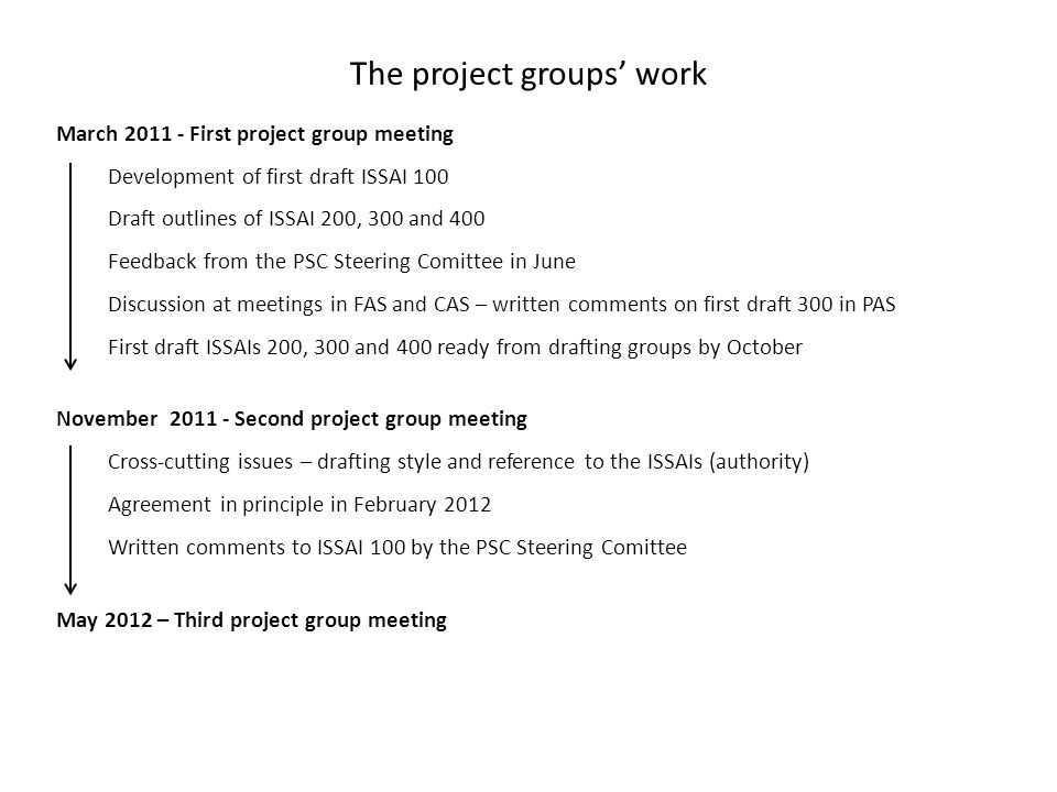 The project groups' work March 2011 - First project group meeting Development of first draft ISSAI 100 Draft outlines of ISSAI 200, 300 and 400 Feedba