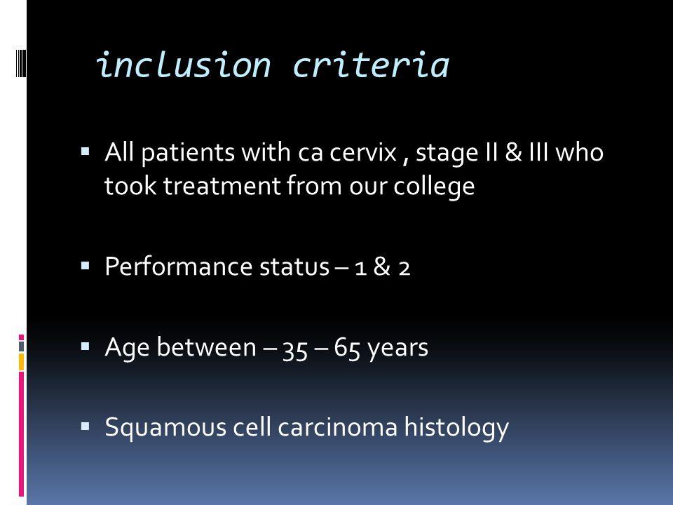 limitations  Not a prospective study  Only short term follow up