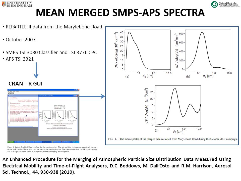 MEAN MERGED SMPS-APS SPECTRA CRAN – R GUI REPARTEE II data from the Marylebone Road.