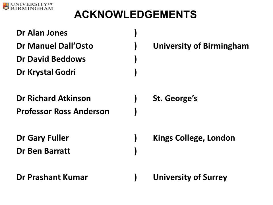 ACKNOWLEDGEMENTS Dr Alan Jones ) Dr Manuel Dall'Osto )University of Birmingham Dr David Beddows) Dr Krystal Godri) Dr Richard Atkinson ) St. George's