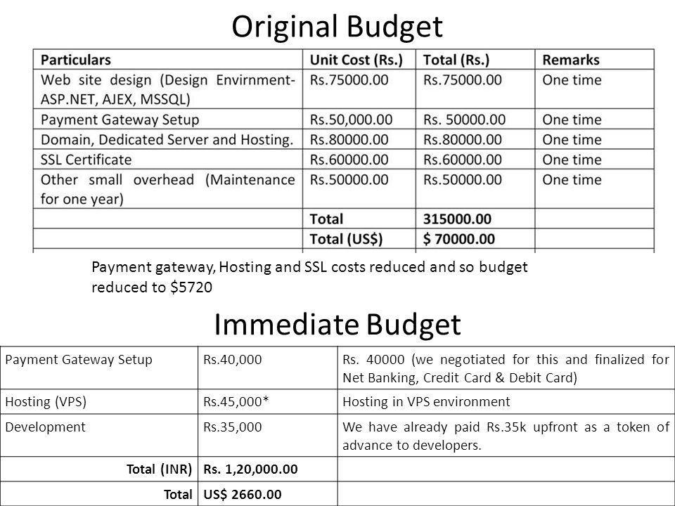 Payment Gateway SetupRs.40,000Rs.