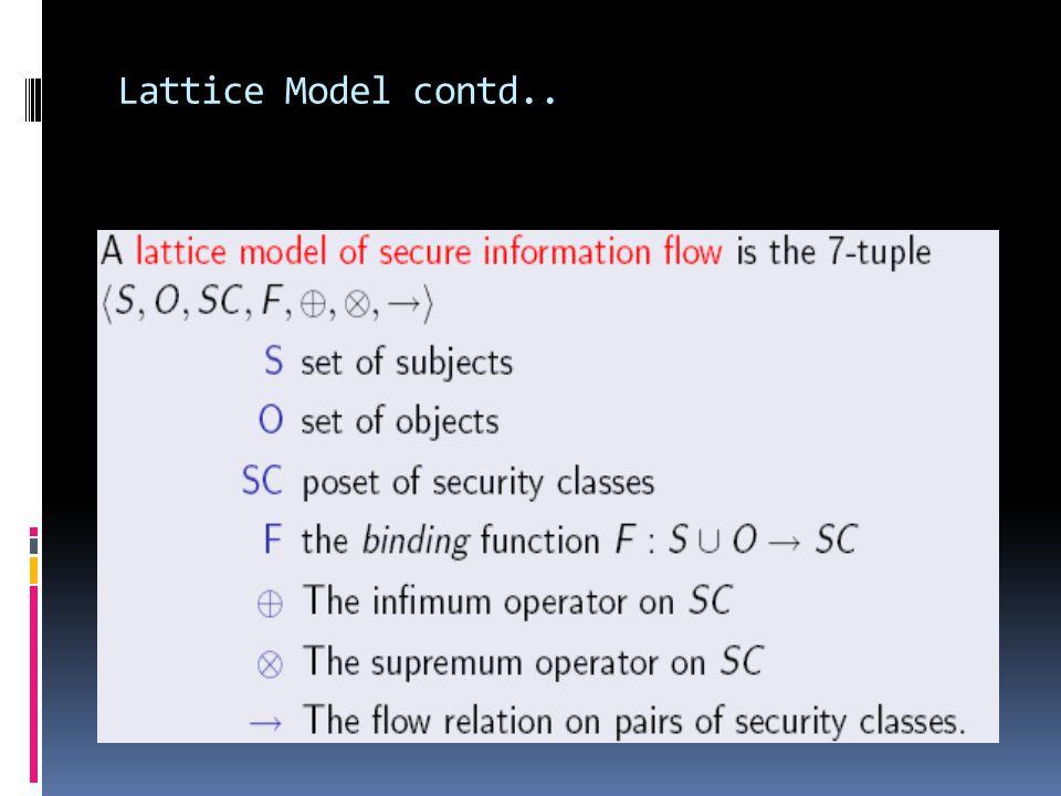 Lattice Model contd..