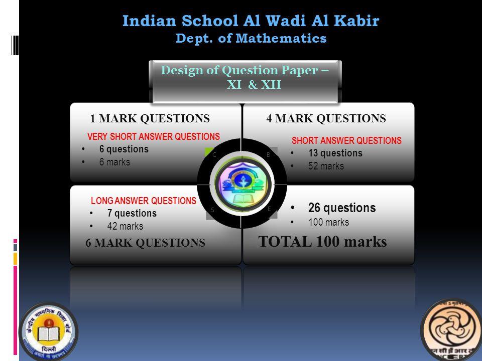 VERY SHORT ANSWER QUESTIONS 6 questions 6 marks 1 MARK QUESTIONS TOTAL 100 marks 6 MARK QUESTIONS 4 MARK QUESTIONS C B S E Indian School Al Wadi Al Kabir Dept.