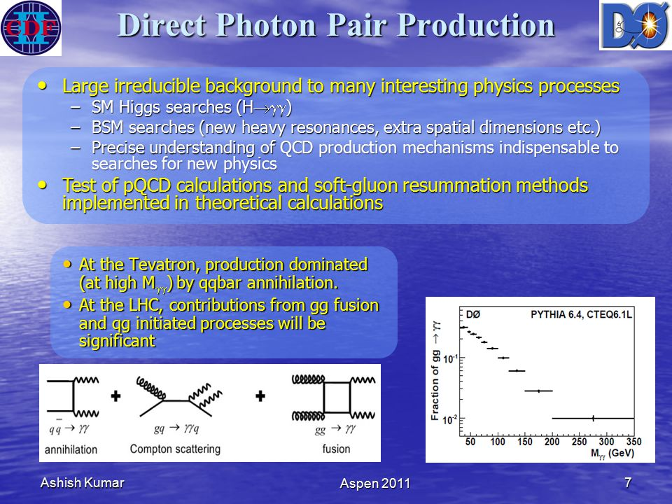 Ashish Kumar Aspen 2011 7 Direct Photon Pair Production At the Tevatron, production dominated (at high M  ) by qqbar annihilation.