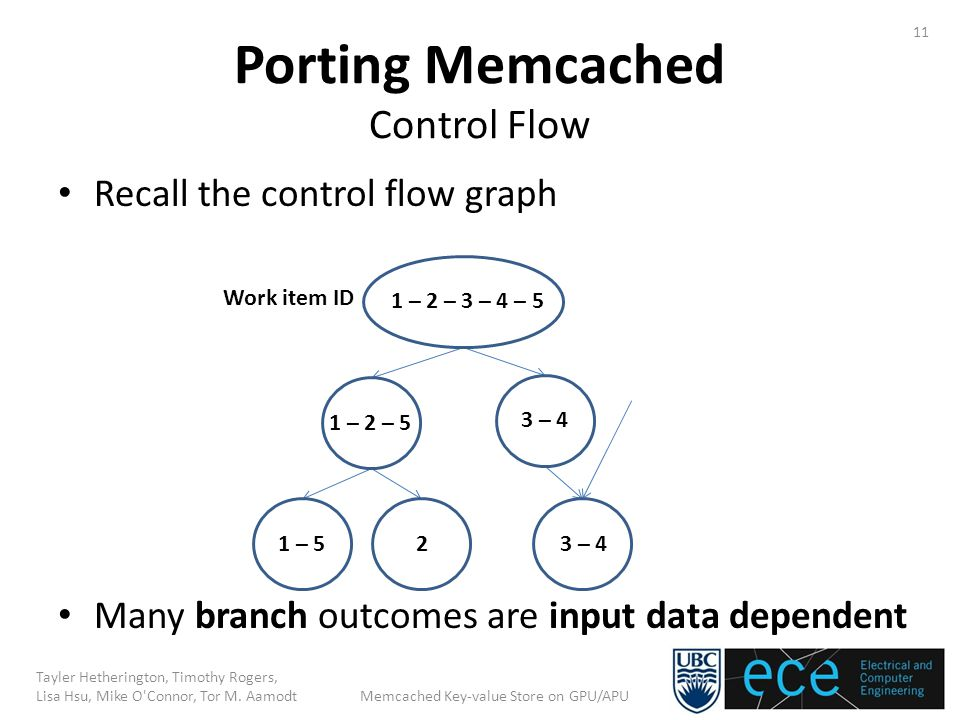 Porting Memcached Control Flow Recall the control flow graph Many branch outcomes are input data dependent 11 Work item ID 1 – 2 – 3 – 4 – 5 1 – 2 – 5