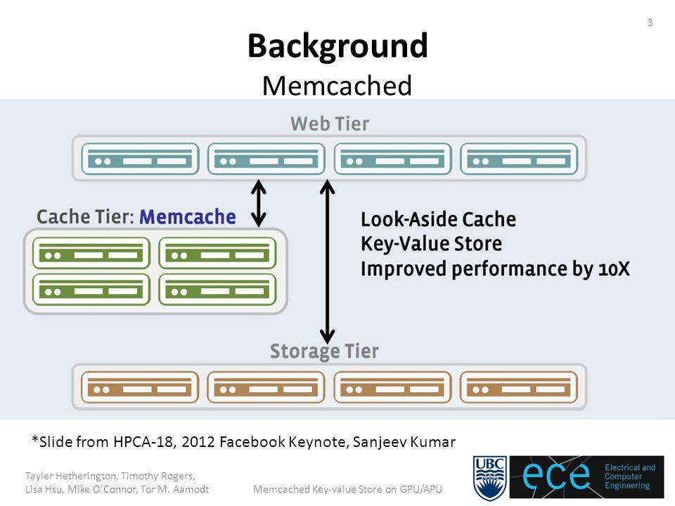 Background Memcached 3 Tayler Hetherington, Timothy Rogers, Lisa Hsu, Mike O'Connor, Tor M. Aamodt Memcached Key-value Store on GPU/APU *Slide from HP