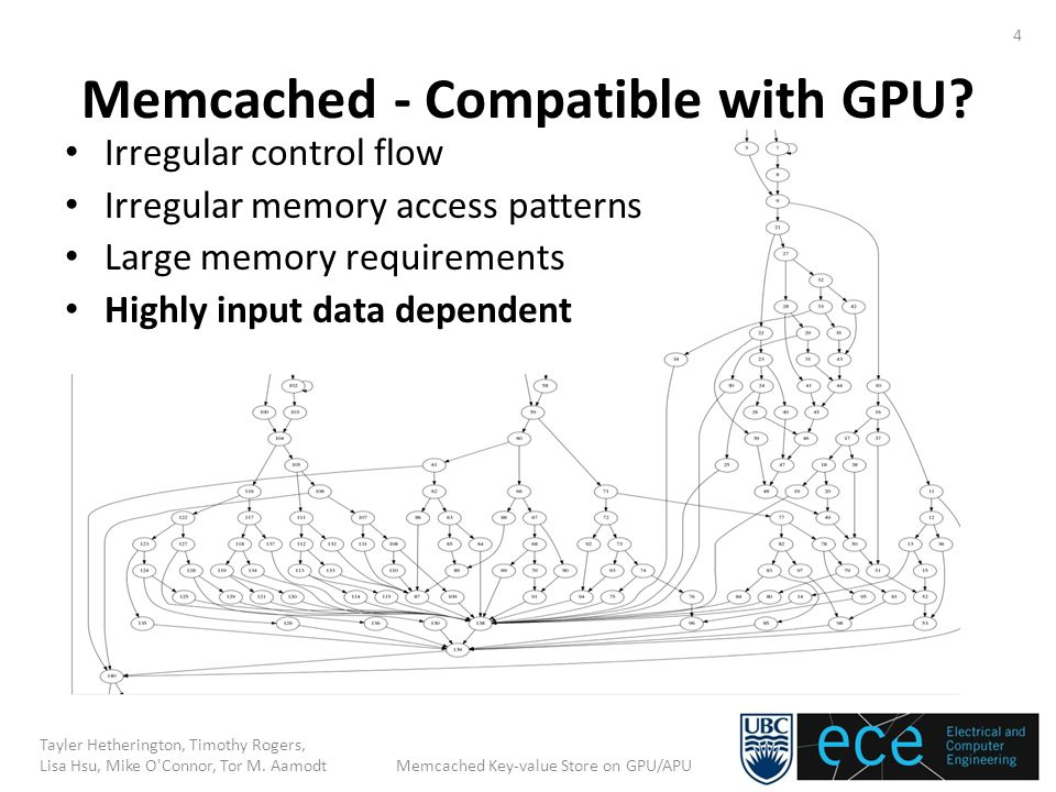 Memcached - Compatible with GPU? Irregular control flow Irregular memory access patterns Large memory requirements Highly input data dependent 4 Tayle