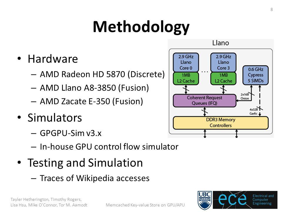 Methodology Hardware – AMD Radeon HD 5870 (Discrete) – AMD Llano A8-3850 (Fusion) – AMD Zacate E-350 (Fusion) Simulators – GPGPU-Sim v3.x – In-house G