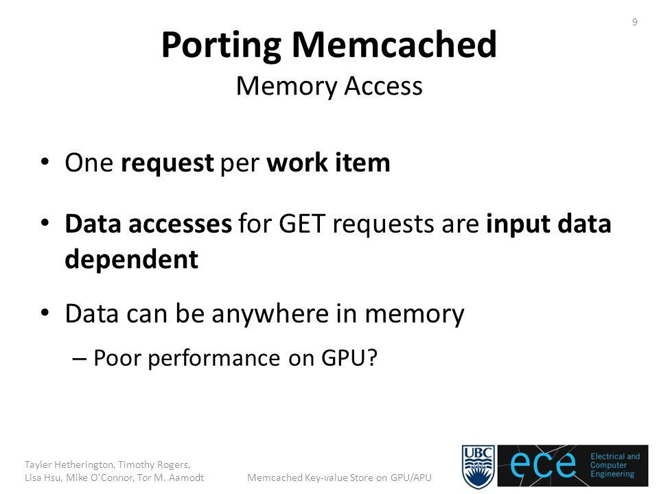 Porting Memcached Memory Divergence 10 Tayler Hetherington, Timothy Rogers, Lisa Hsu, Mike O Connor, Tor M.