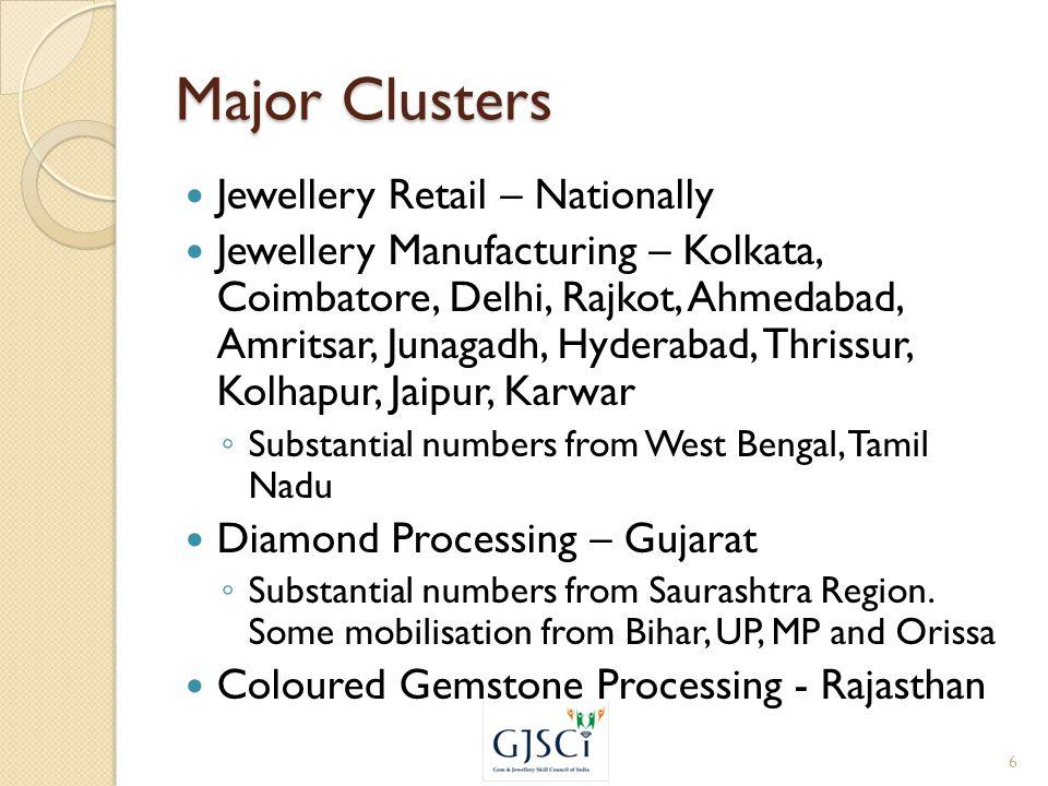 Major Clusters Jewellery Retail – Nationally Jewellery Manufacturing – Kolkata, Coimbatore, Delhi, Rajkot, Ahmedabad, Amritsar, Junagadh, Hyderabad, Thrissur, Kolhapur, Jaipur, Karwar ◦ Substantial numbers from West Bengal, Tamil Nadu Diamond Processing – Gujarat ◦ Substantial numbers from Saurashtra Region.