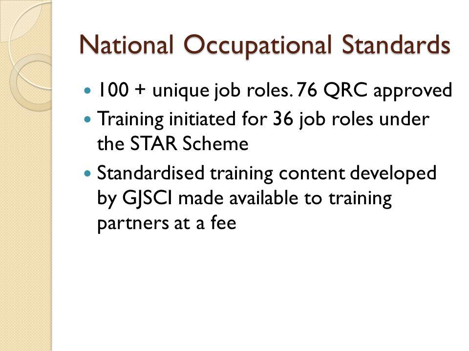 National Occupational Standards 100 + unique job roles.