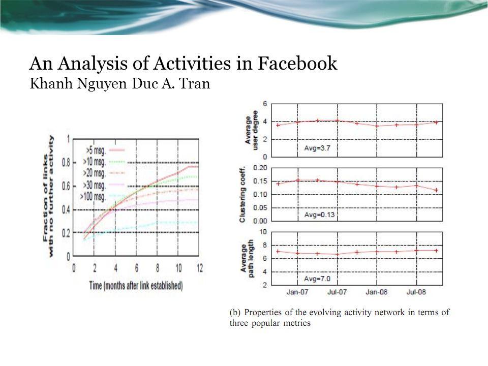 An Analysis of Activities in Facebook Khanh Nguyen Duc A. Tran