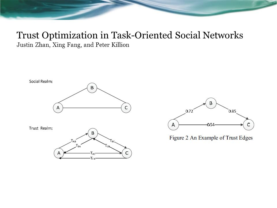 Trust Optimization in Task-Oriented Social Networks Justin Zhan, Xing Fang, and Peter Killion