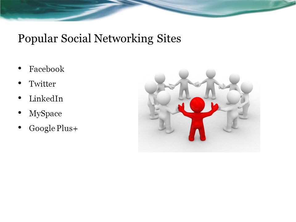 Popular Social Networking Sites Facebook Twitter LinkedIn MySpace Google Plus+