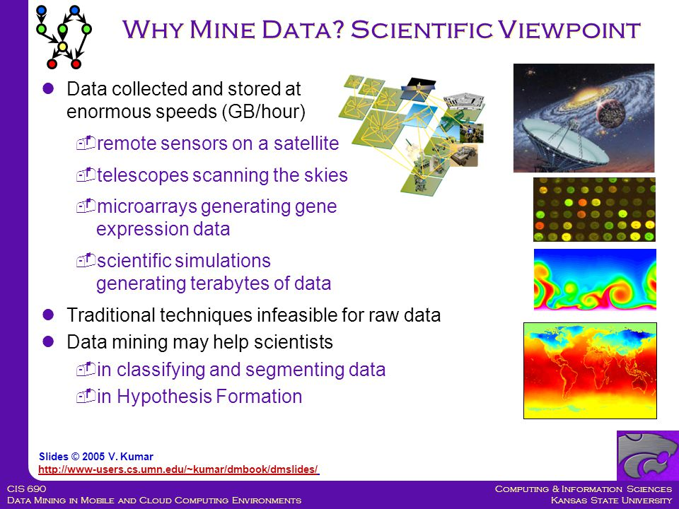 Computing & Information Sciences Kansas State University CIS 690 Data Mining in Mobile and Cloud Computing Environments Why Mine Data.