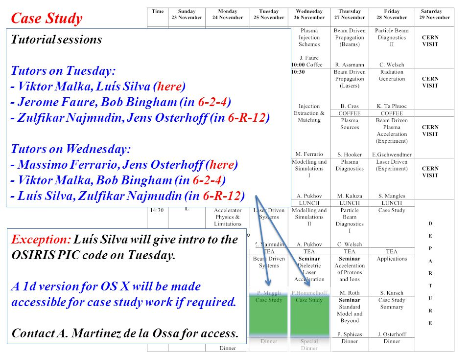 Case Study Tutorial sessions Tutors on Tuesday: - Viktor Malka, Luís Silva (here) - Jerome Faure, Bob Bingham (in 6-2-4) - Zulfikar Najmudin, Jens Osterhoff (in 6-R-12) Tutors on Wednesday: - Massimo Ferrario, Jens Osterhoff (here) - Viktor Malka, Bob Bingham (in 6-2-4) - Luís Silva, Zulfikar Najmudin (in 6-R-12) Case Study Intro J.