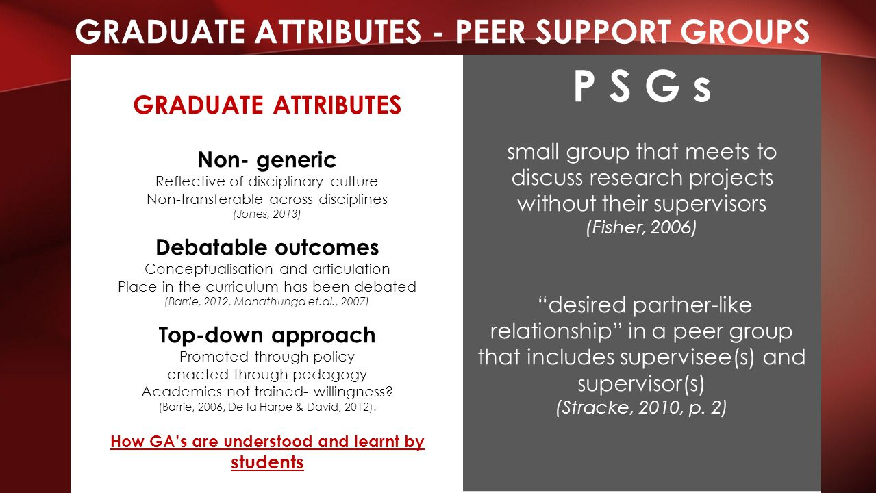 GRADUATE ATTRIBUTES Non- generic Reflective of disciplinary culture Non-transferable across disciplines (Jones, 2013) Debatable outcomes Conceptualisation and articulation Place in the curriculum has been debated (Barrie, 2012, Manathunga et.al., 2007) Top-down approach Promoted through policy enacted through pedagogy Academics not trained- willingness.