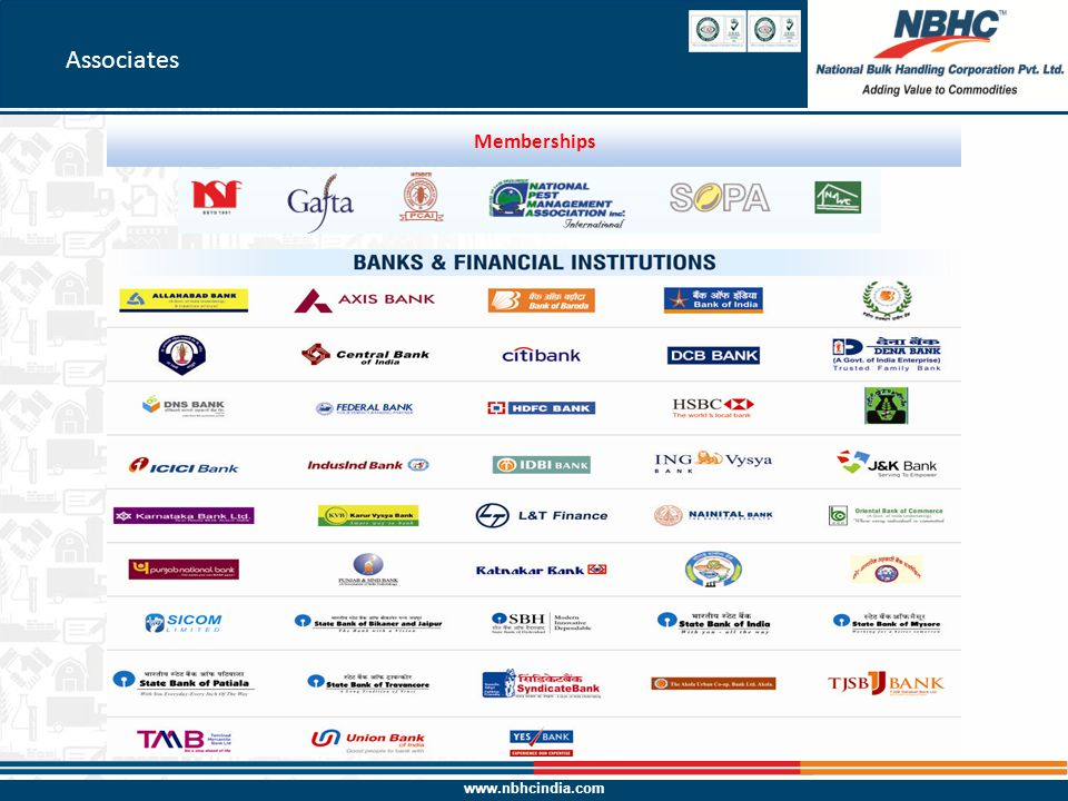 www.nbhcindia.com Associates Memberships