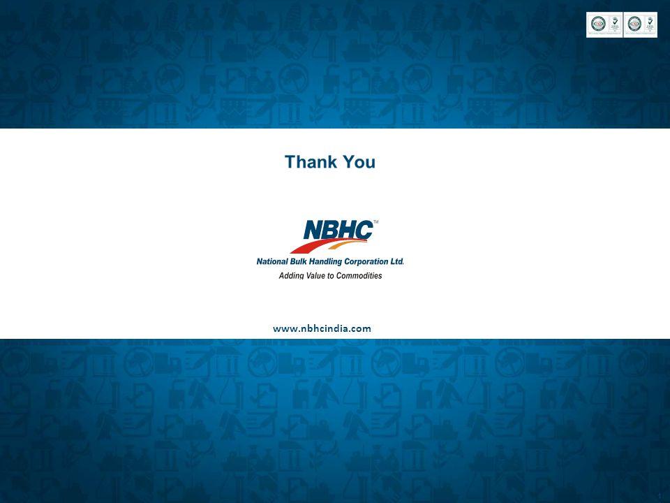 www.nbhcindia.com 14