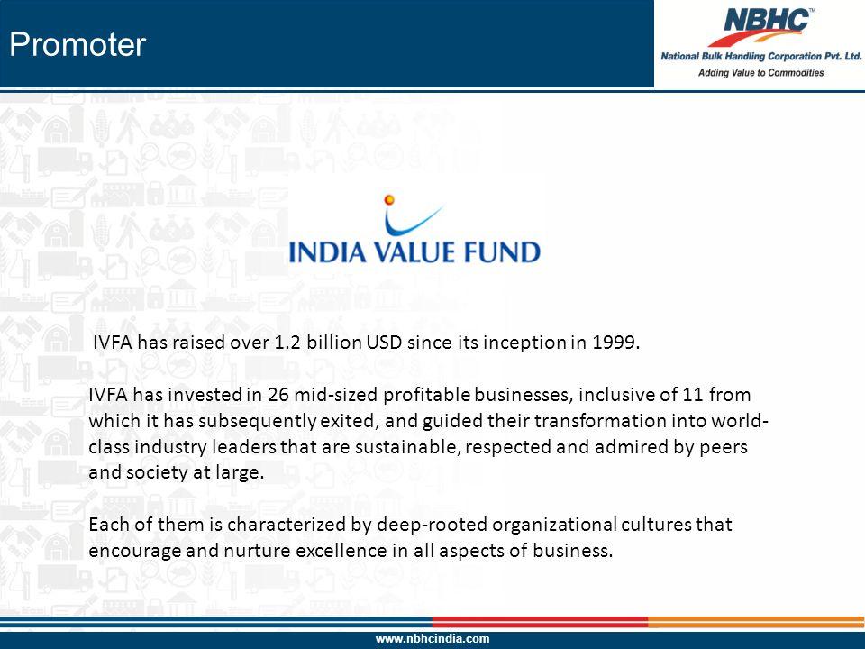 www.nbhcindia.com IVFA – Current Businesses