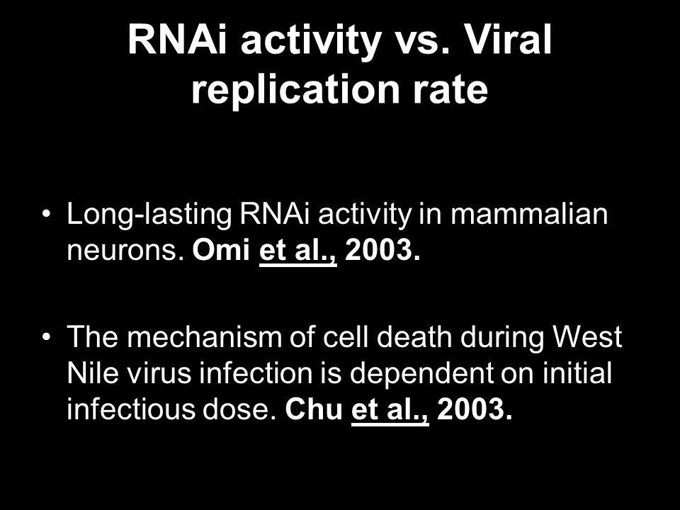 RNAi activity vs. Viral replication rate Long-lasting RNAi activity in mammalian neurons.