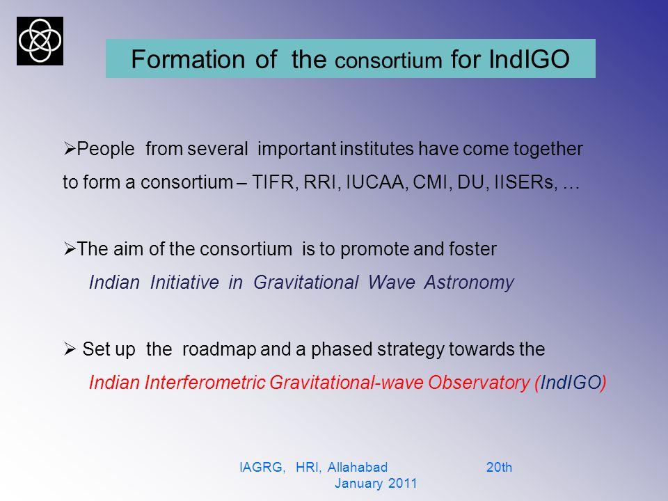 IAGRG, HRI, Allahabad 20th January 2011 International Network of GW Interferometers International Network of GW Interferometers LIGO-LLO: 4km LIGO-LHO: 2km, 4km GEO: 0.6km VIRGO: 3km TAMA: 0.3km AIGO: (?)km 1.