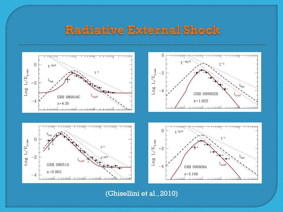 (Ghisellini et al., 2010)