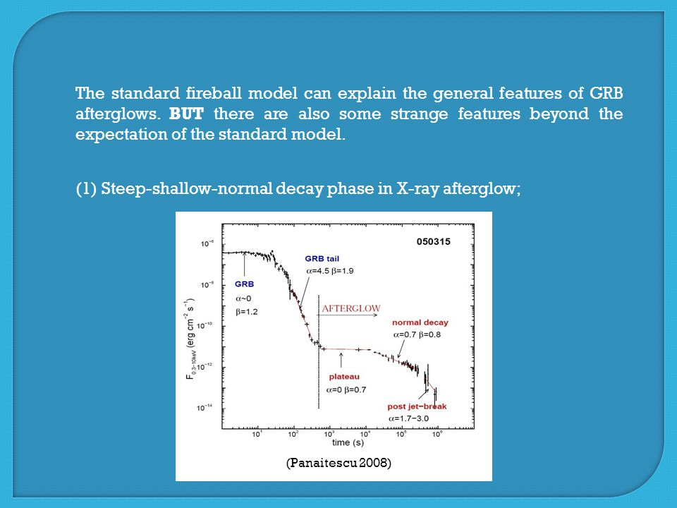 The standard fireball model can explain the general features of GRB afterglows. BUT there are also some strange features beyond the expectation of the