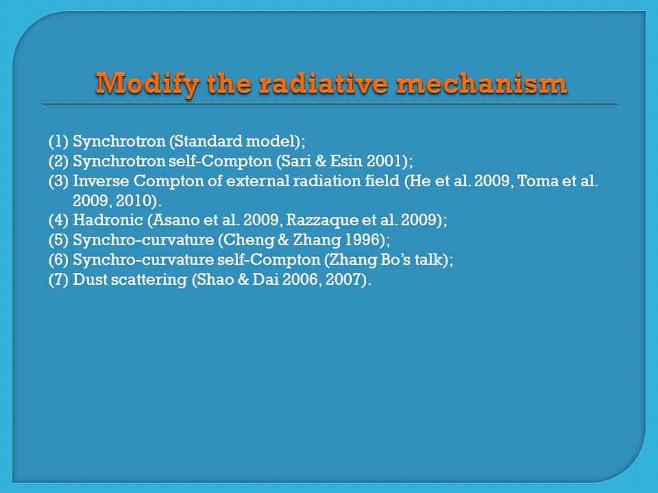 (1) Synchrotron (Standard model); (2) Synchrotron self-Compton (Sari & Esin 2001); (3) Inverse Compton of external radiation field (He et al.