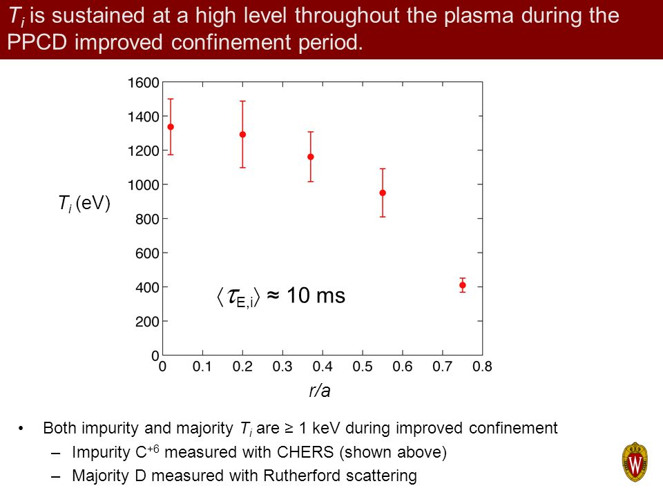 T i is sustained at a high level throughout the plasma during the PPCD improved confinement period. Both impurity and majority T i are ≥ 1 keV during