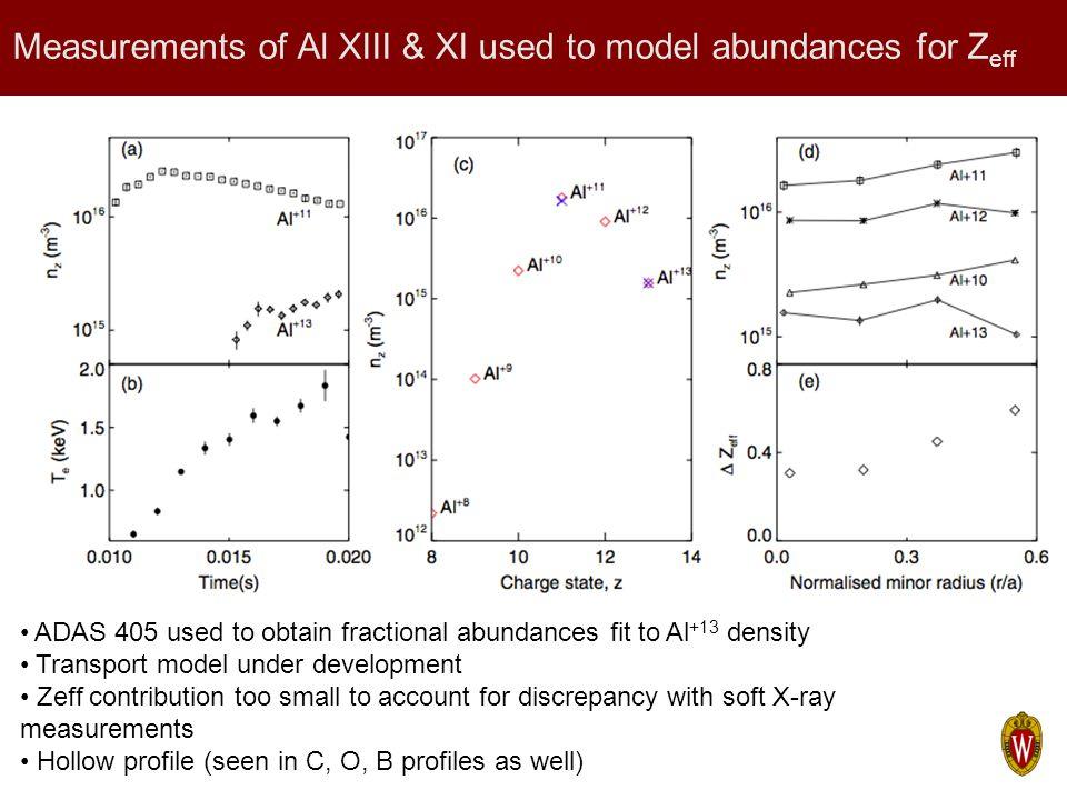 Measurements of Al XIII & XI used to model abundances for Z eff ADAS 405 used to obtain fractional abundances fit to Al +13 density Transport model un