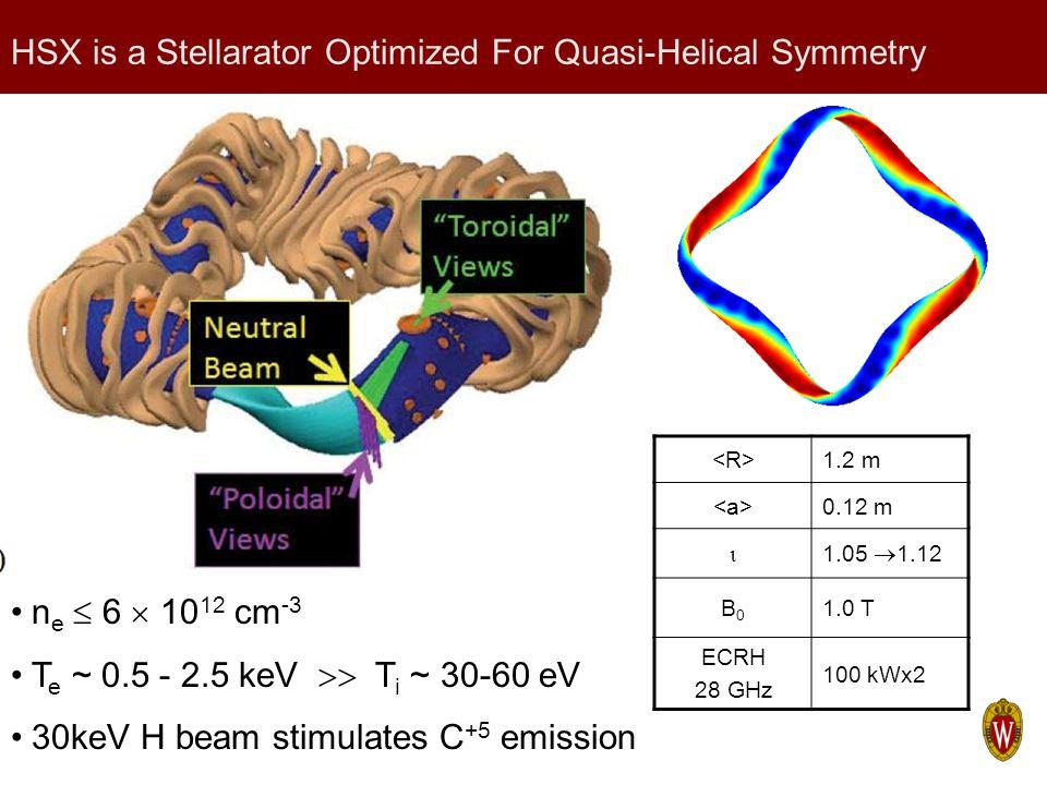 HSX is a Stellarator Optimized For Quasi-Helical Symmetry 1.2 m 0.12 m  1.05  1.12 B0B0 1.0 T ECRH 28 GHz 100 kWx2 n e  6  10 12 cm -3 T e ~ 0.5 - 2.5 keV  T i ~ 30-60 eV 30keV H beam stimulates C +5 emission