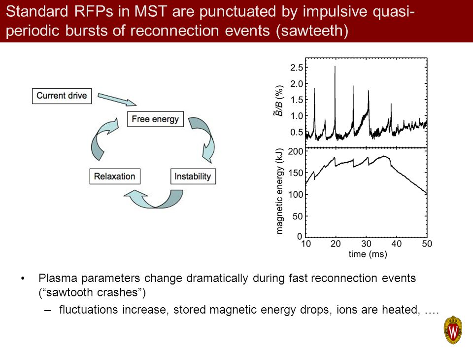 Standard RFPs in MST are punctuated by impulsive quasi- periodic bursts of reconnection events (sawteeth) Plasma parameters change dramatically during fast reconnection events ( sawtooth crashes ) –fluctuations increase, stored magnetic energy drops, ions are heated, ….