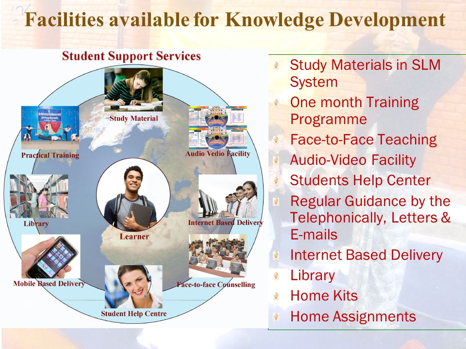 Study Materials in SLM System One month Training Programme Face-to-Face Teaching Audio-Video Facility Students Help Center Regular Guidance by the Tel