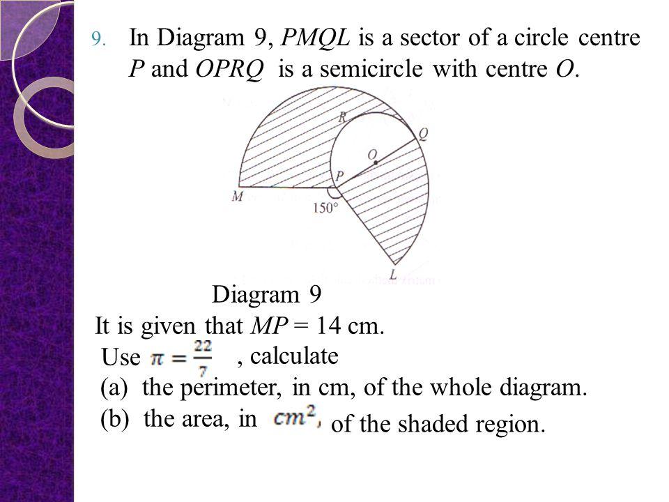 (b) √1m