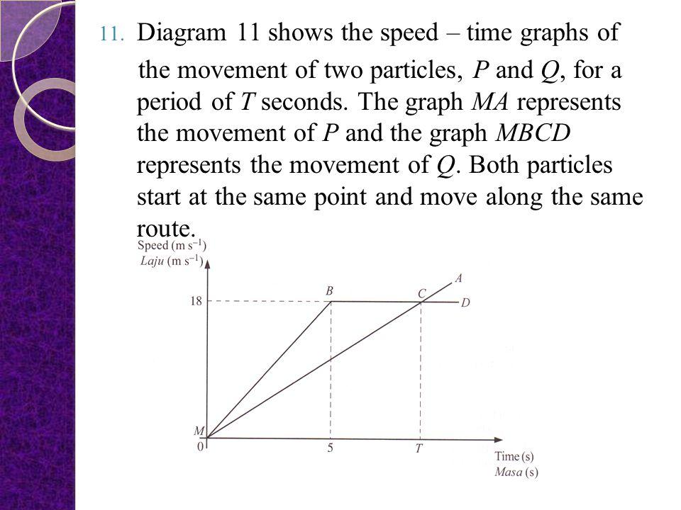 (b)(ii) {(Ali, Nora), ( Bob, Nora)} Probability √1m