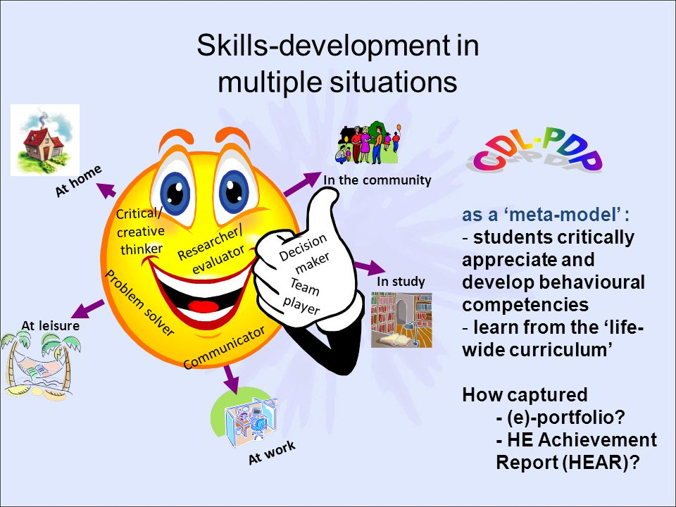 Skills-development in multiple situations as a 'meta-model' : - students critically appreciate and develop behavioural competencies - learn from the 'life- wide curriculum' How captured - (e)-portfolio.