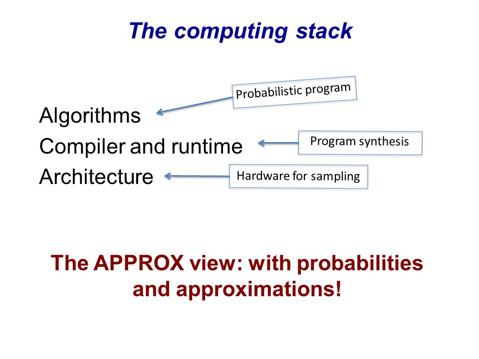 The computing stack Algorithms Compiler and runtime Architecture The APPROX view: with probabilities and approximations.