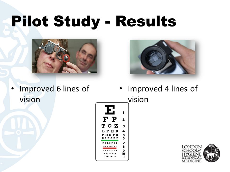 Pilot Study - Results Improved 6 lines of vision Improved 4 lines of vision