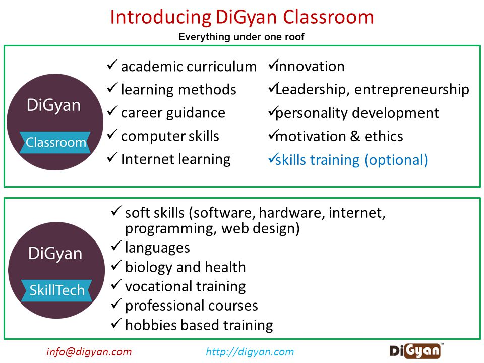 info@digyan.comhttp://digyan.com Introducing DiGyan Classroom academic curriculum learning methods career guidance computer skills Internet learning innovation Leadership, entrepreneurship personality development motivation & ethics skills training (optional) Everything under one roof soft skills (software, hardware, internet, programming, web design) languages biology and health vocational training professional courses hobbies based training
