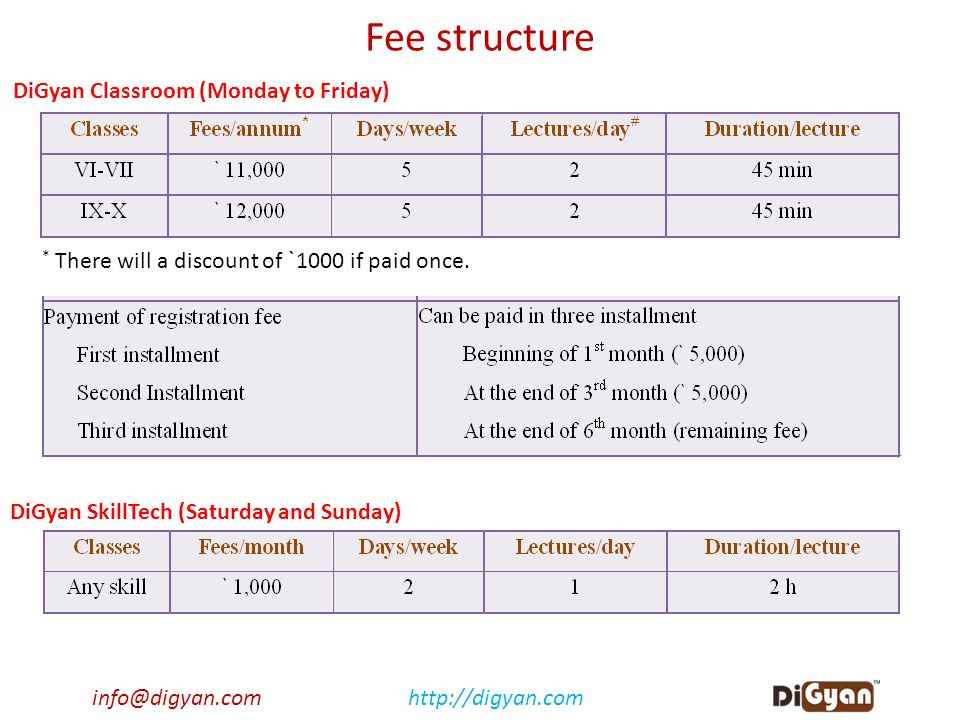 info@digyan.comhttp://digyan.com Fee structure * There will a discount of ` 1000 if paid once. DiGyan Classroom (Monday to Friday) DiGyan SkillTech (S