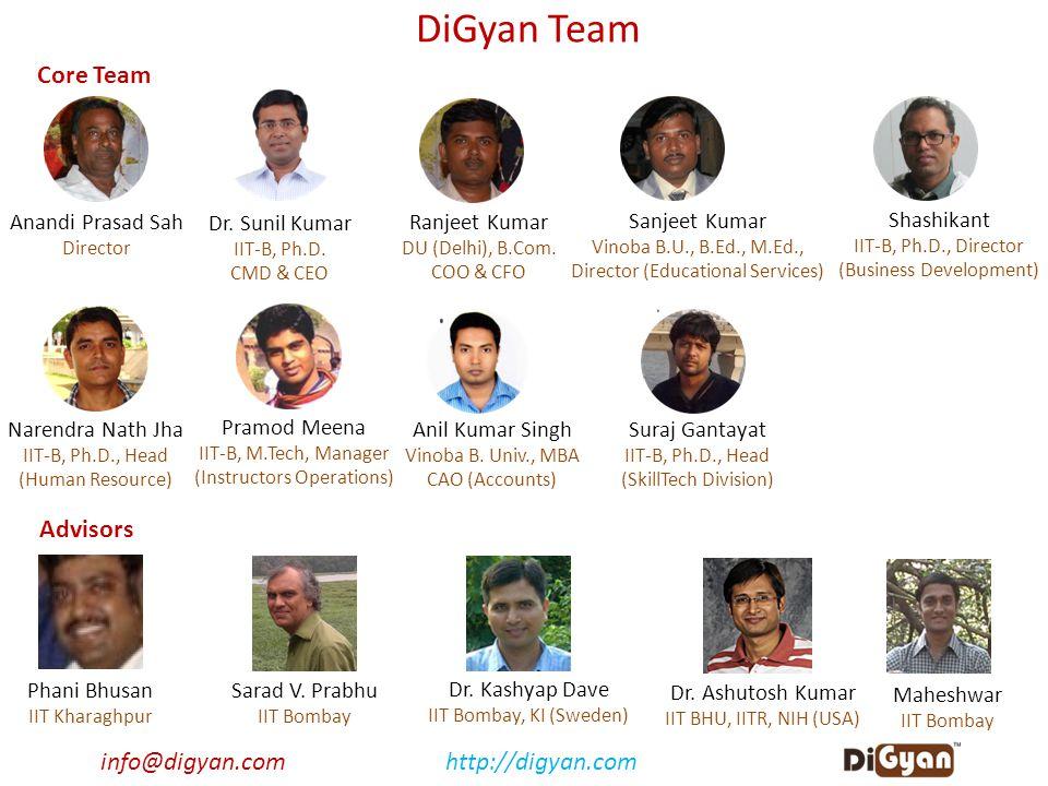 info@digyan.comhttp://digyan.com DiGyan Team Anandi Prasad Sah Director Dr. Sunil Kumar IIT-B, Ph.D. CMD & CEO Ranjeet Kumar DU (Delhi), B.Com. COO &