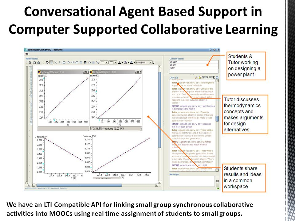 We have an LTI-Compatible API for linking small group synchronous collaborative activities into MOOCs using real time assignment of students to small groups.