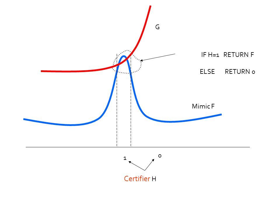 Mimic F G Certifier H 1 0 IF H=1 RETURN F ELSE RETURN 0