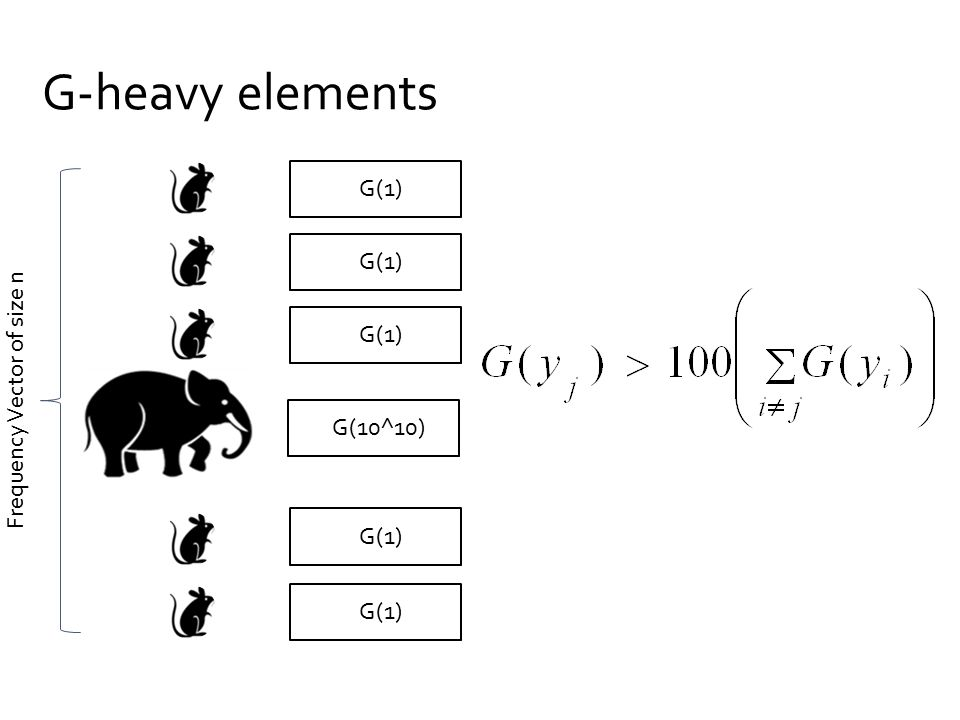 G-heavy elements G(1) G(10^10) G(1) Frequency Vector of size n