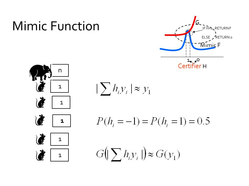 Mimic Function n 1 1 1 1 1 Mimic F G Certifier H 1 0 IF H=1 RETURN F ELSE RETURN 0