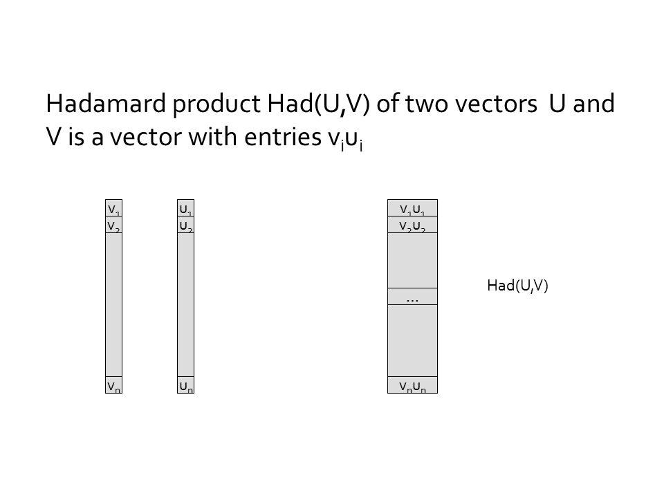 Hadamard product Had(U,V) of two vectors U and V is a vector with entries v i u i v1v1 v2v2 u1u1 u2u2 v1u1v1u1 v2u2v2u2 vnvn unun vnunvnun … Had(U,V)