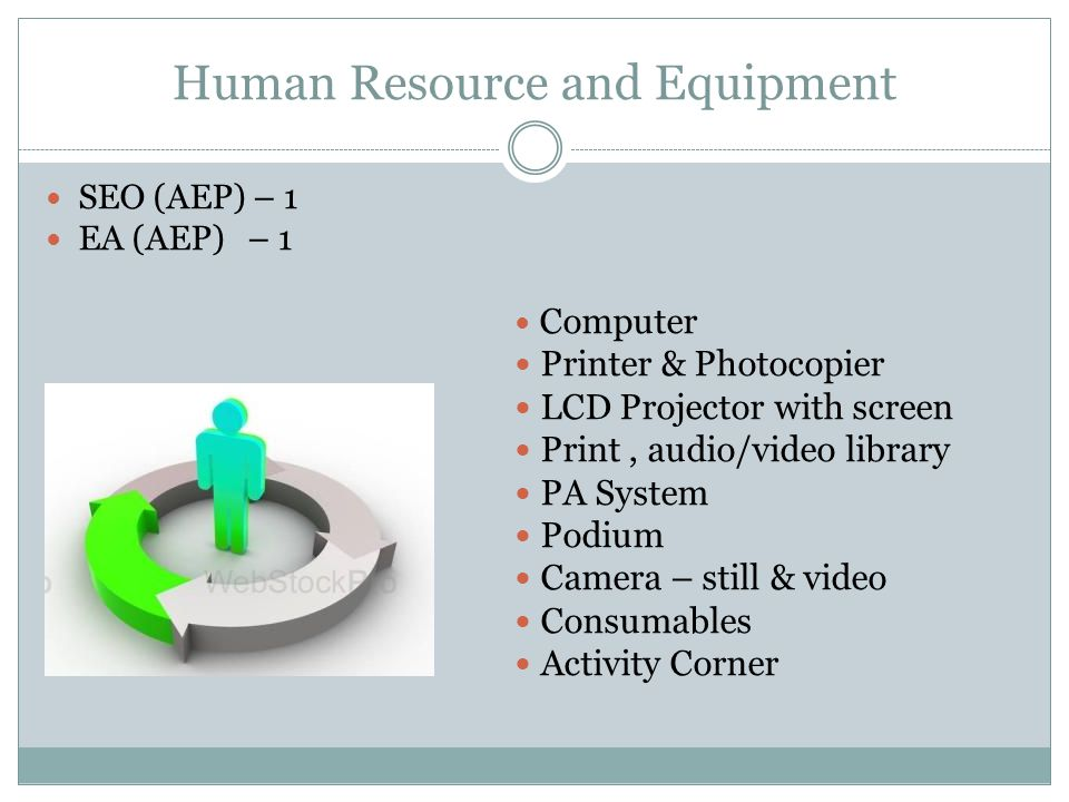 Human Resource and Equipment SEO (AEP) – 1 EA (AEP) – 1 Computer Printer & Photocopier LCD Projector with screen Print, audio/video library PA System