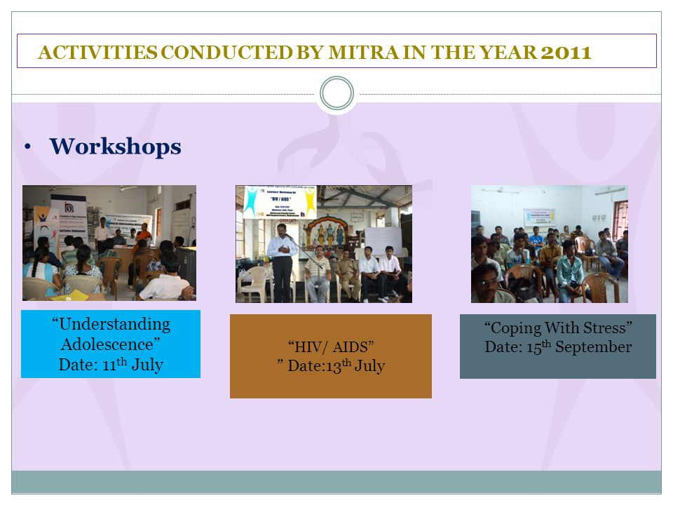 ACTIVITIES CONDUCTED BY MITRA IN THE YEAR 2011 Workshops Understanding Adolescence Date: 11 th July HIV/ AIDS Date:13 th July Coping With Stress Date: 15 th September